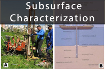 Subsurface Characterization